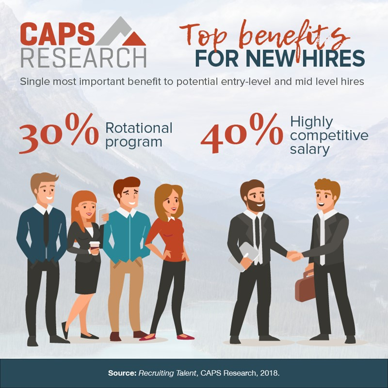 CAPS Research Home Page